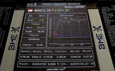 El Ibex reconquista los 9.800 puntos impulsado por los resultados