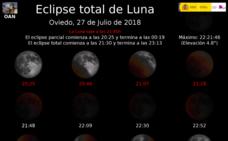 Eclipse luna de sangre: horarios y lugares donde se podrá ver