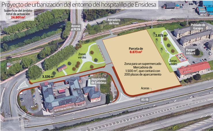 Proyecto de urbanización del entorno del hospitalillo de Ensidesa
