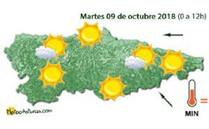 Martes soleado en Asturias
