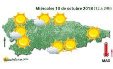 Miércoles soleado en Asturias