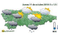 Las temperaturas bajarán el jueves pero volverán a subir el viernes