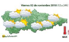 Lluvias débiles durante la mañana del viernes en Asturias