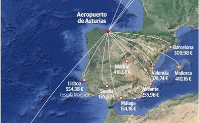 Volar a Asturias por Navidad: 856 euros