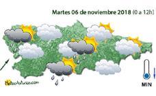 El tiempo mejorará un poco este martes en Asturias