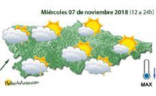 Miércoles con claros en Asturias