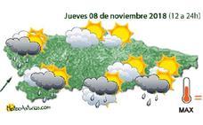 Sin grandes cambios para el jueves en Asturias