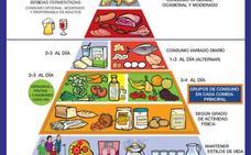 La nueva pirámide de la alimentación, escalón por escalón