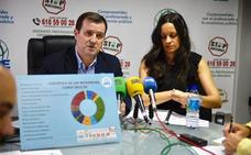 Denuncian 37 casos de acoso a docentes asturianos en el último año