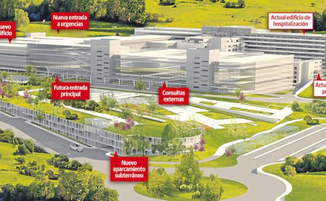 Sanidad iniciará en abril las obras de ampliación del Hospital de Cabueñes