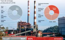 El carbón supuso un 14% de la generación eléctrica en España pese al fin de la minería