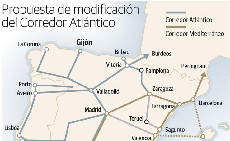 Propuesta de modificación del Corredor Atlántico