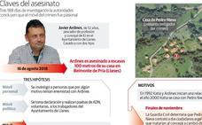 Crimen del concejal de Llanes, Javier Ardines   El excuñado de Pedro Nieva le denunció por agresión el pasado mayo