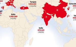 La importación de acero se dispara a pesar de las medidas de la UE y amenaza a Arcelor