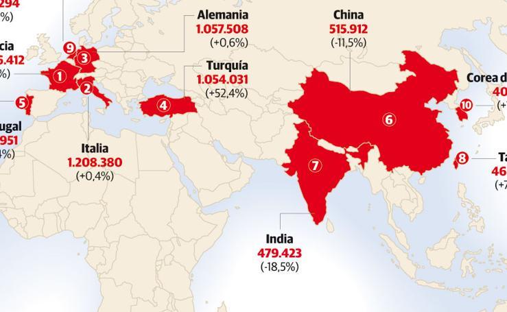 Importaciones siderúrgicas españolas