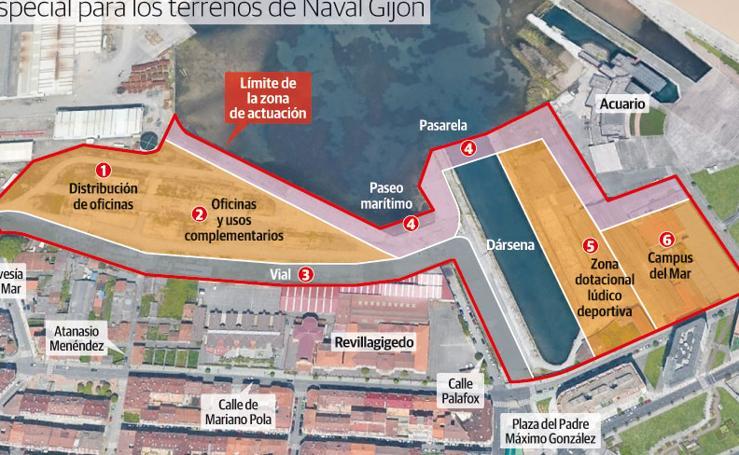 Plan especcial para los terrenos de Naval Gijón