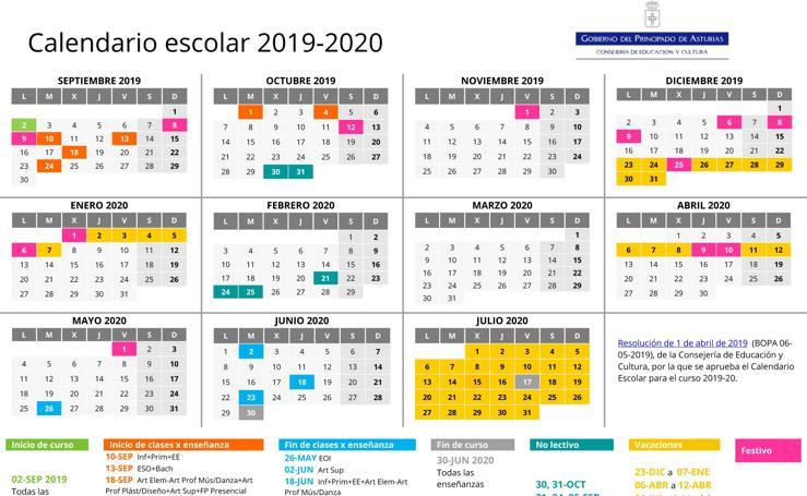 Calendario Escolar Asturias.Educacion Graficos El Comercio