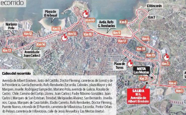Recorrido del Medio Maratón de Gijón