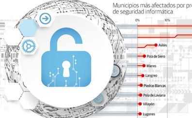 Las empresas asturianas se blindan ante los ciberataques «más sofisticados y frecuentes»