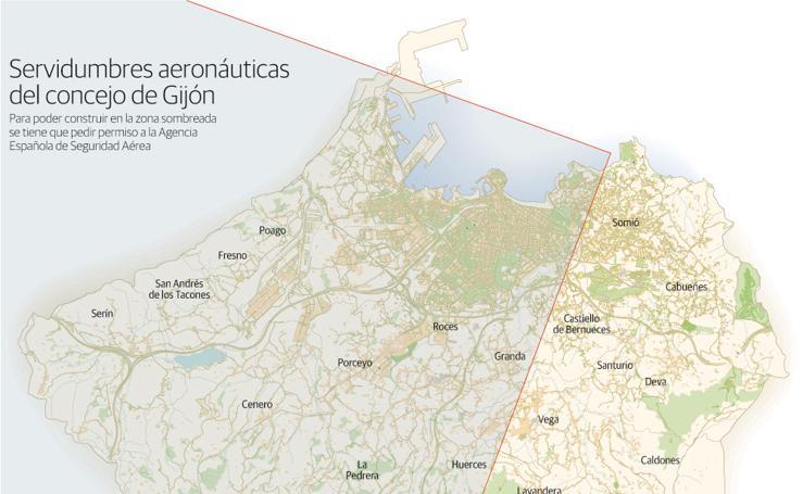 Servidumbres aeronáuticas de Gijón