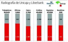 Liberbank y Unicaja rompen la negociación de la fusión por el reparto accionarial