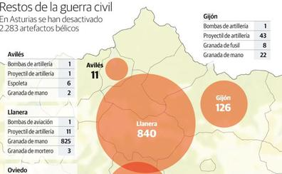 Desactivados 2.283 artefactos de la guerra civil en las últimas dos décadas en Asturias