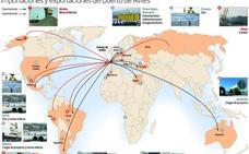 Un puerto conectado con el mundo