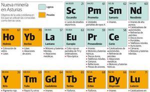 Asturias busca explotar una veintena de nuevos recursos minerales