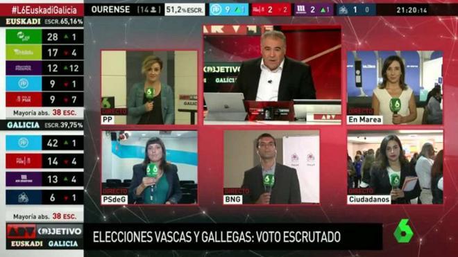 La Sexta es la cadena favorita para informarse de las elecciones vascas y gallegas