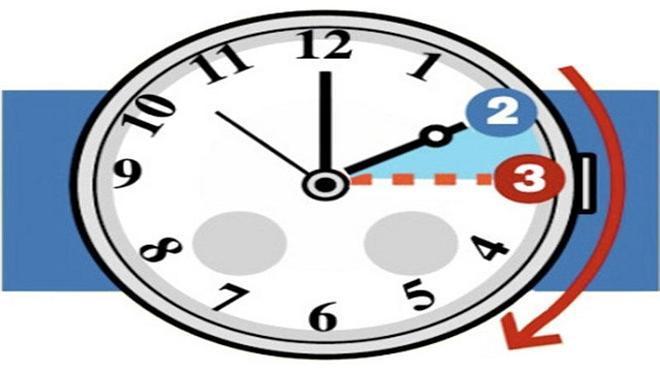 En la madrugada del sábado al domingo cambia la hora: a las 2 serán las 3